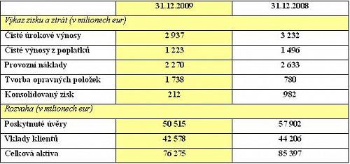 RB_vysledky 2009
