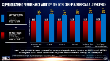 Intel slajd o Comet Lake
