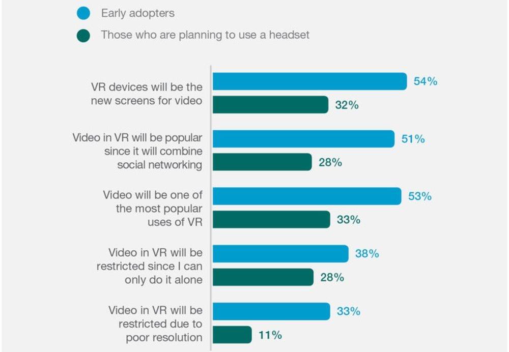 Ericsson ConsumerLab – Merged Reality 2017