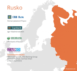 Banky se sídlem v Rusku.