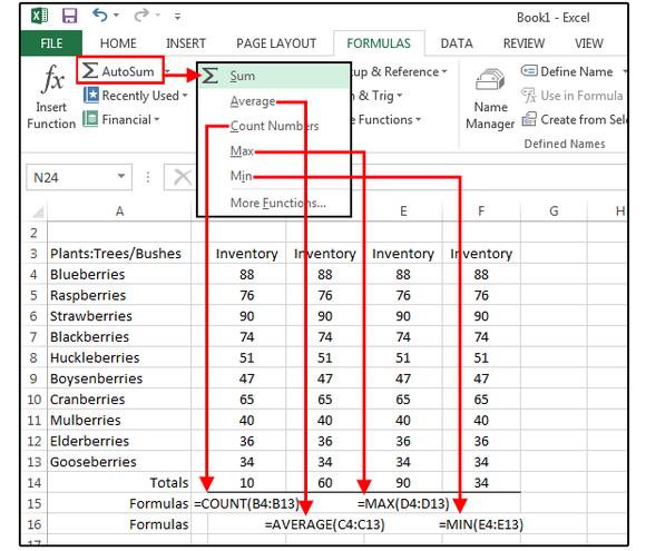 Pomocí tlačítka AutoSum můžete rychle spočítat takové základní matematické operace jako je součet průměr či počet prvků.
