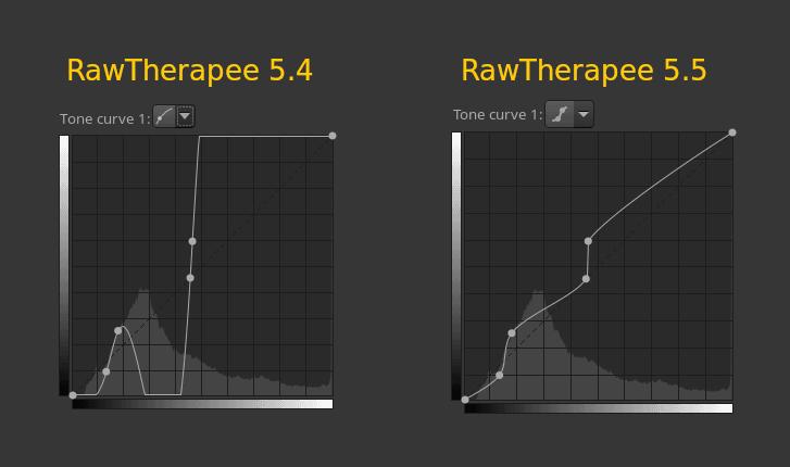 RawTherapee 5.5