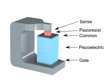 Piezoelektronický tranzistor vyvinutý vlaboratořích IBM Research