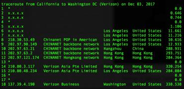 Z Kalifornie do Číny a zpět