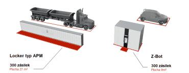 Porovnání systému ukládání zásilek v Z-BOTovi a v klasickém Lockeru.
