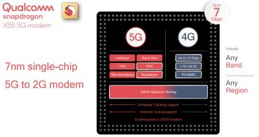 5G modem Qualcomm Snapdragon X50