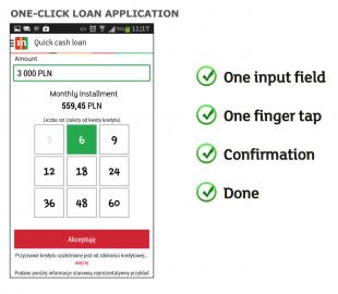 Půjčku lze naprogramovat do mobilu na jedno kliknutí.