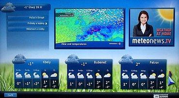 Ukázková aplikace Meteonews s řadou i velmi malých míst v Česku. Počasí tak zjistíte například i pro Petrov u Prahy…
