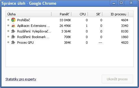 Správce úloh pro internetový prohlížeč Chrome