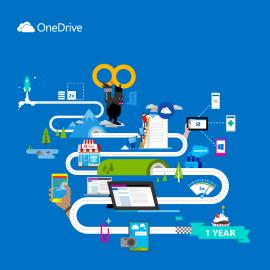Infografika k prvnímu výročí služby OneDrive, resp. od přejmenování SkyDrive na OneDrive.