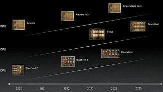 Roadmapa Nvidia