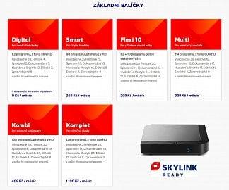 Skylink – přehled tarifů (česká nabídka)