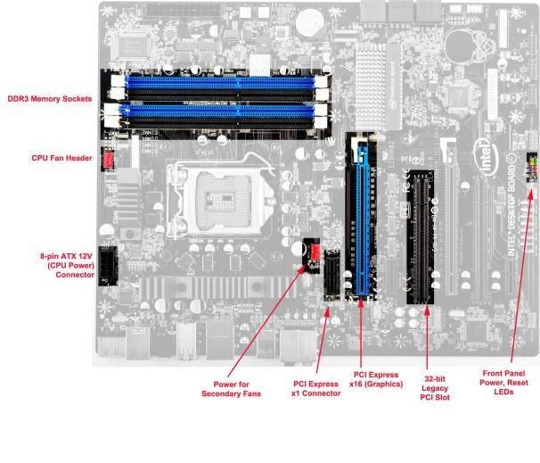 Základní deska Intel D67BG jakožto představitel moderního designu od firmy Intel