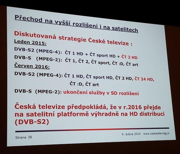 Plán České televize na nejbližší dva roky v oblasti satelitní distribuce