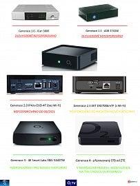 Přehled podporovaných přístrojů O2 TV