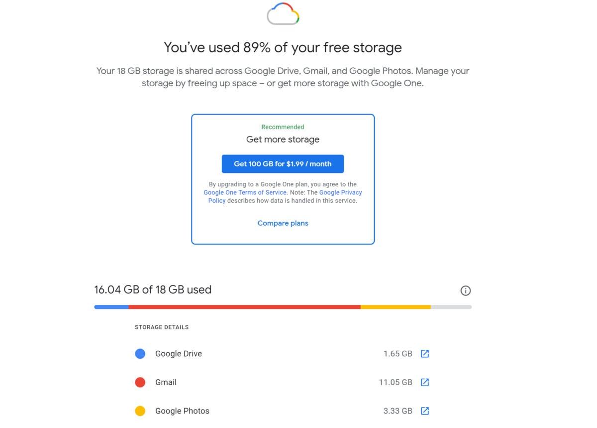 Na stránce úložiště Google One zjistíte, kolik kapacity úložiště jste již vyčerpali a kolik dat asi bude vhodné odstranit.