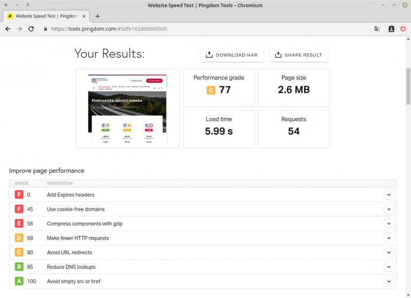 Měření rychlosti webu - Pingdom Tools