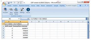 Ukázka nástroje Excellent Analytics.