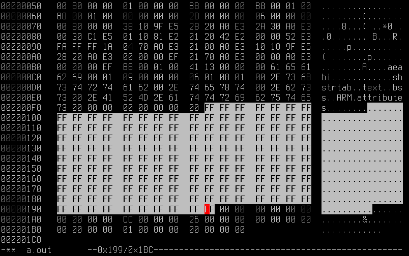 Datování konkrétní blok