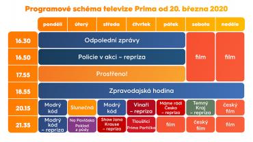 Programové schéma TV Prima kvůli koronaviru