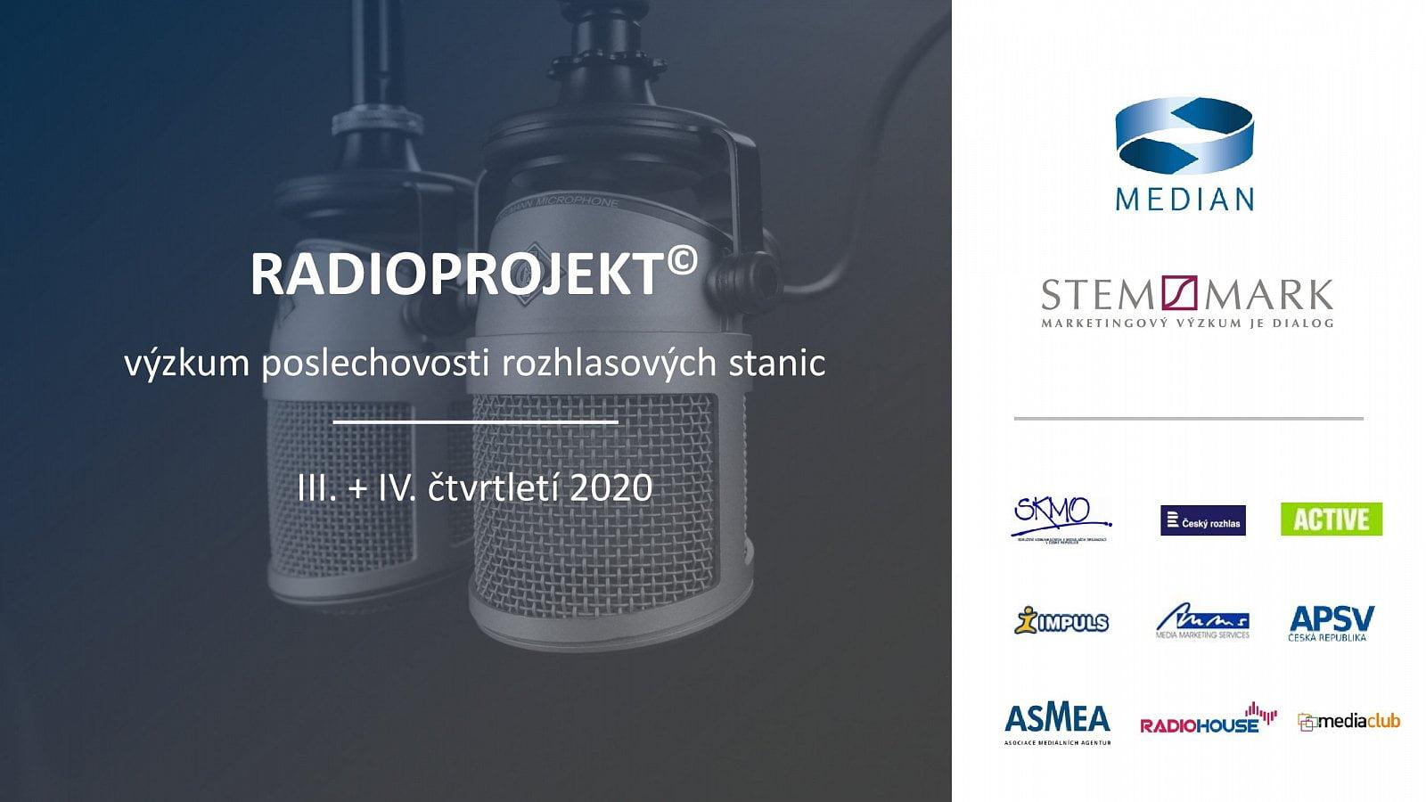 Radioprojekt 2020: Poslechovost rádií za 3Q a 4Q