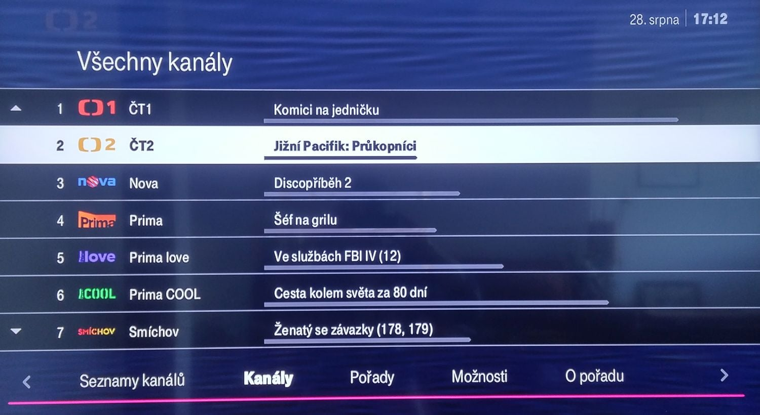 T-Mobile TV - kanály