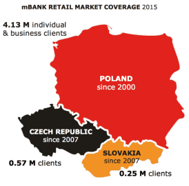 Působení mBank v Evropě.