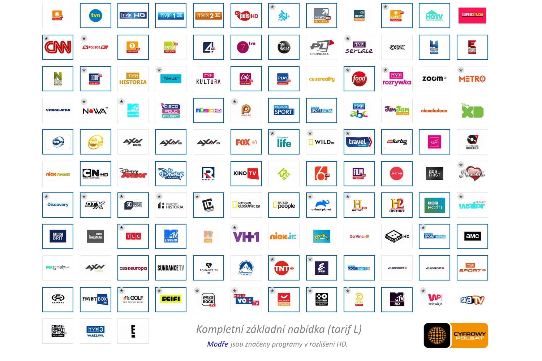 Programová nabídka Cyfrowy Polsat – satelitní distribuce