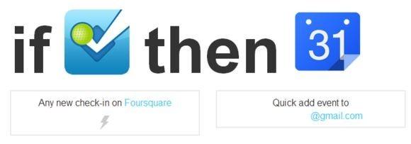 Vytvoření události v Google Kalendáři pomocí IFTTT