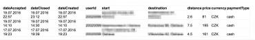 Ukázka z přehledu jízd přes aplikaci Liftago. Aplikace posílá souhrn e-mailem.