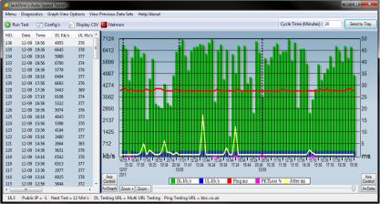 JD's Auto Speed Tester monitoruje v reálném čase konektivitu vaší internetové přípojky