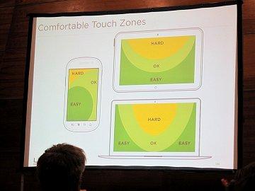 Komfortní zóny pro ovládání mobilního telefonu, tabletu a dotykového notebooku.