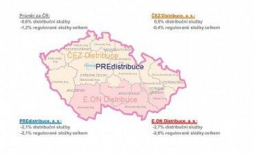 Očekávané průměrné změny regulovaných cen v jednotlivých distribučních územích