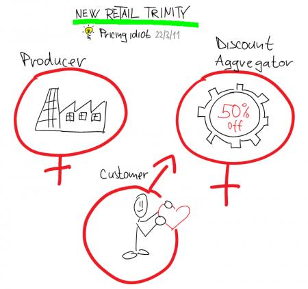 New real trinity