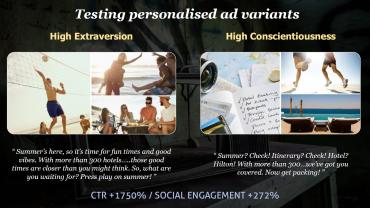 Příklad volby reklamy: vlevo pro silné extroverty, vpravo pro lidi vysoce svědomité.