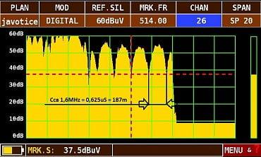 Výpočet časového zpoždění signálů.