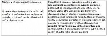 Náklady v případě opoždění jedné platby u Simplepůjčka.cz