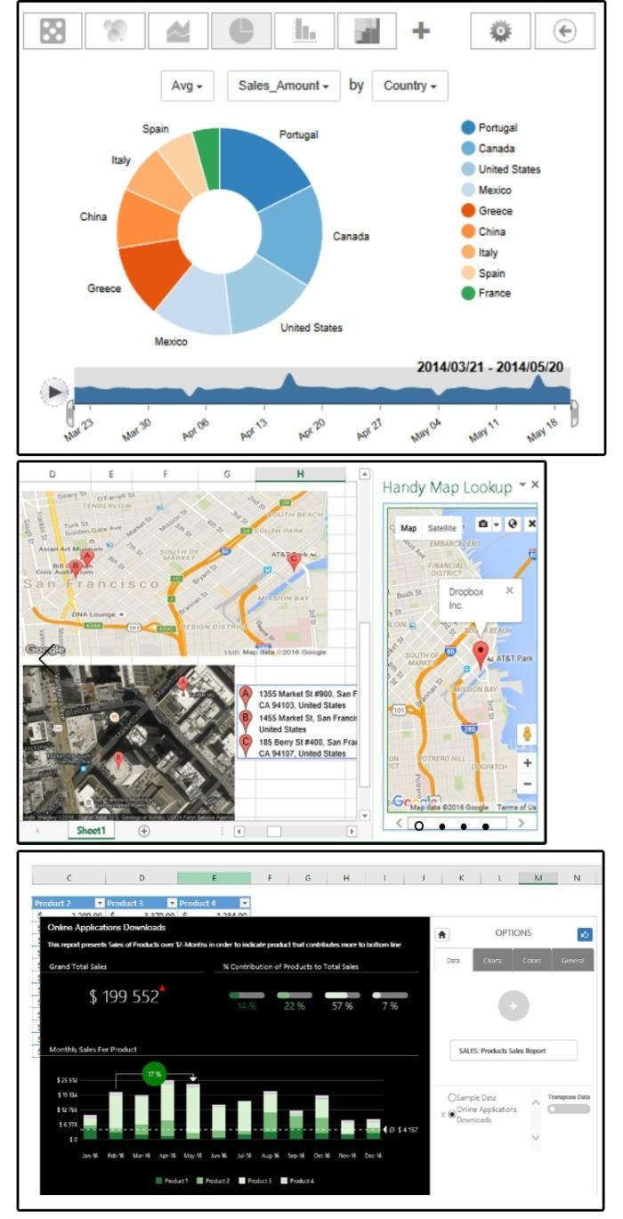 Utility pro práci s grafy a mapami