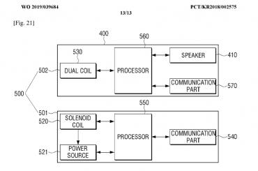 Patent Samsungu na plně bezdrátovou TV
