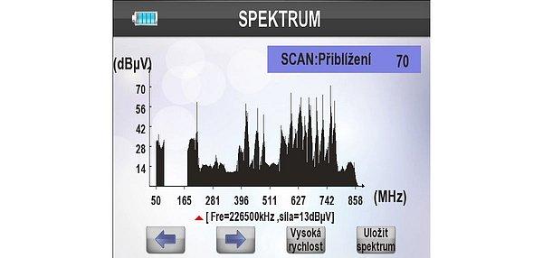 Spektrální analýzu terestrického signálu (i satelitního) si můžete uložit na externí USB flash. Obraz se dá zobrazit v různém přiblížení, kdy uvidíte větší detaily.