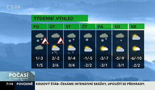 Předpověď počasí, jakou slibovala Česká televize ve svém ranním bloku Studio 6 Víkend
