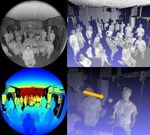 Kinect kamera
