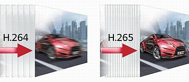 Rozdíl mezi kodeky H.264 a H.265/HEVC (High Efficiency Video Coding, H.265) vystihuje tento snímek od LG výborně. Jinak řečeno: při stejné kvalitě video výstupu vám v případě zakódování přes HEVC postačí výrazně menší soubor, resp. nižší datový tok.