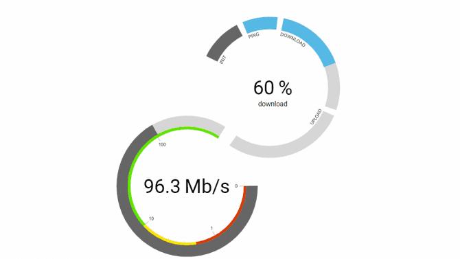 [aktualita] ČTÚ vydal příručku o tom, jak měřit rychlost internetu a jak ji případně reklamovat