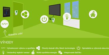 """Příklad instalace Loxone Air v obývacím pokoji. Vyhodnotíte spotřebu každého napojeného spotřebiče, vše také například můžete centrálně vypnout. Právě takovéto """"odchodové tlačítko"""" je hodně užitečnou funkcí."""
