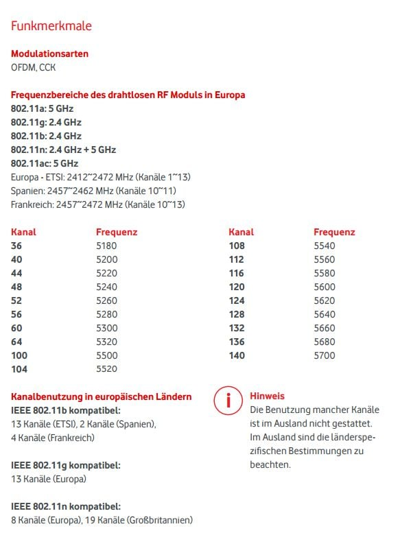 Vodafone Easy Box 804