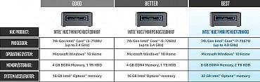 Řada Intel NUC 7 Mainstream