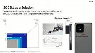 Samsung 600Mpix ISOCELL