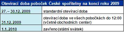 ČS_oteviraci_doba