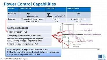 Intel Skylake PL limity